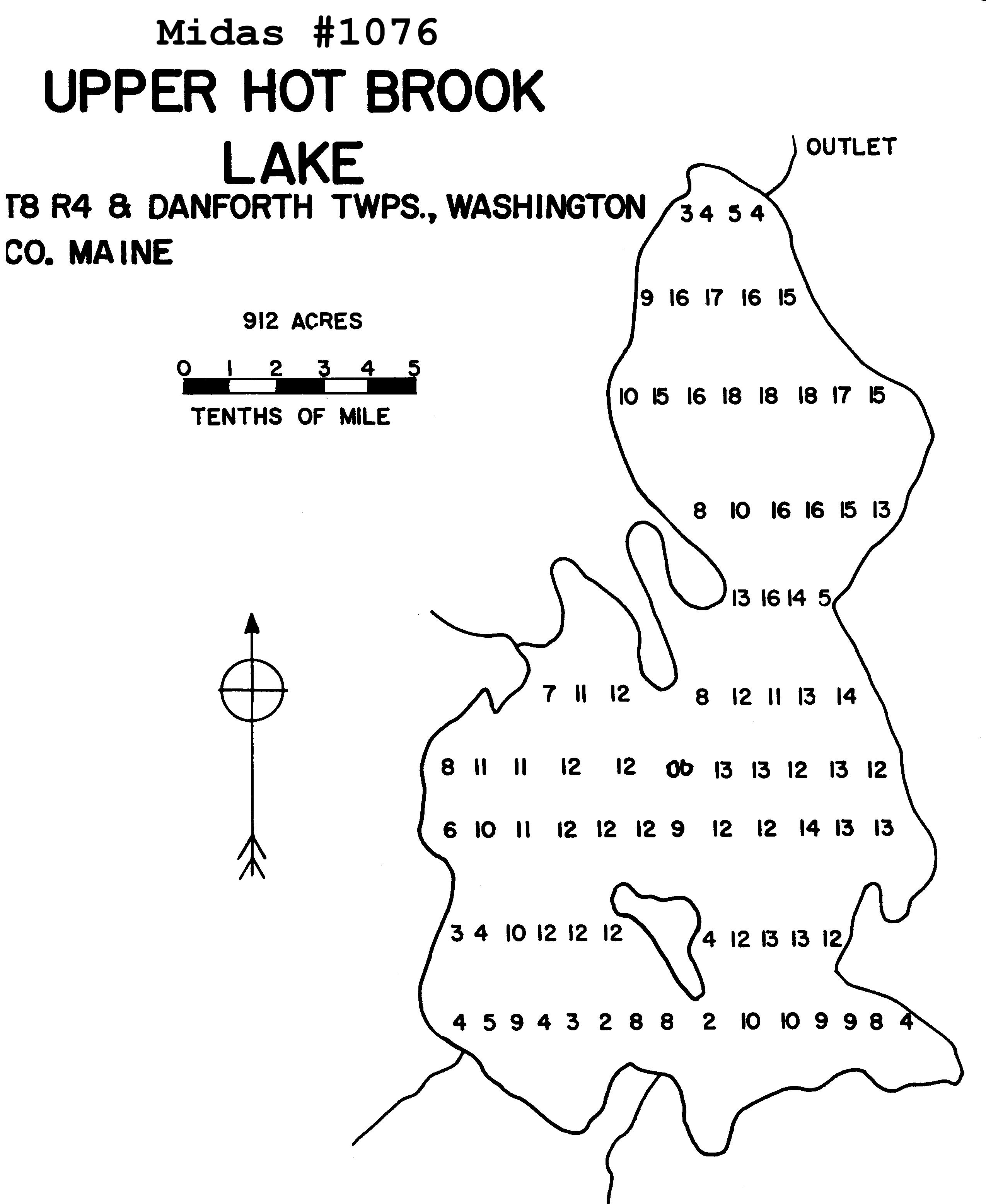 Lake Overview on Water Data Page